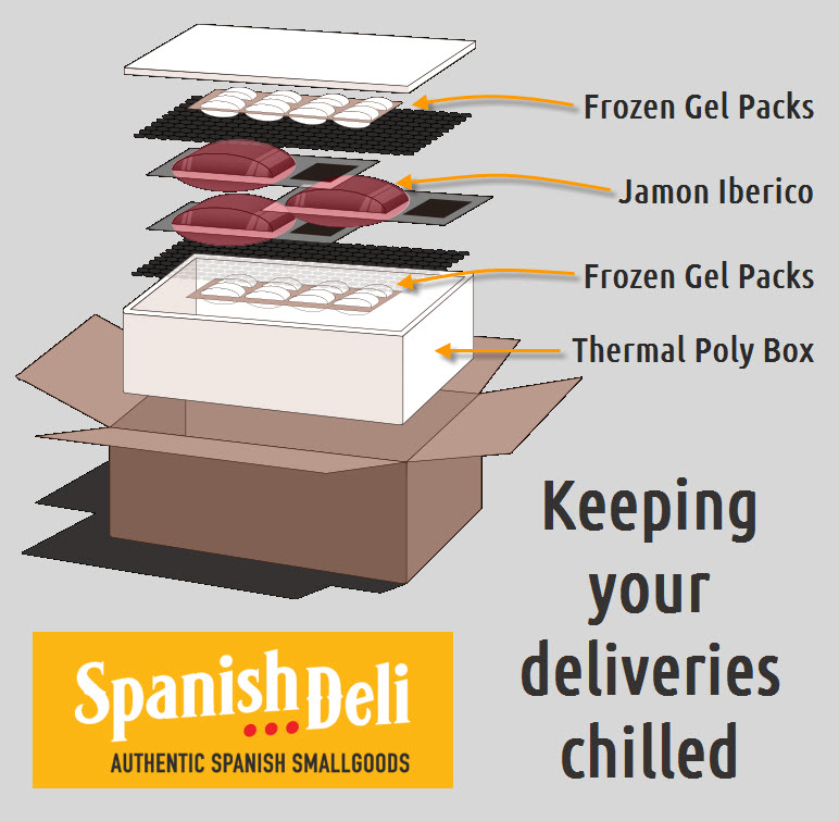chilled-deliveries