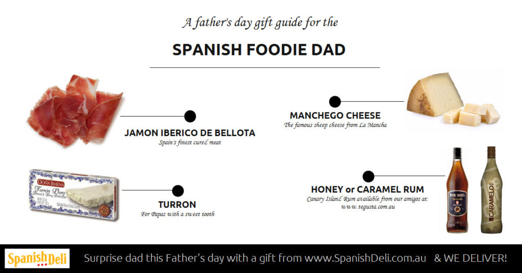 Fathers day gift guide for Facebook